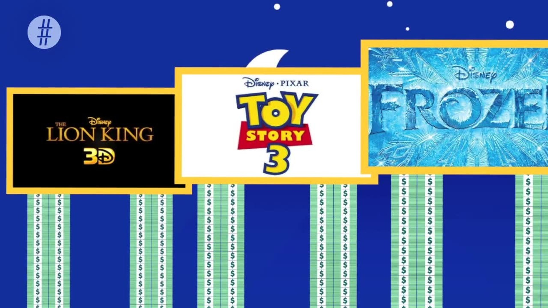 Amazing Disney Facts!