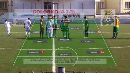 Colorno - Castelvetro 0-1 HIGHLIGHTS e INTERVISTE