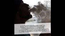 Tabac: Le nombre de fumeurs quotidiens a baissé d'1,6 million depuis 2016