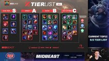 Patch 9.5 SoloQ Tier List  Mid Lane