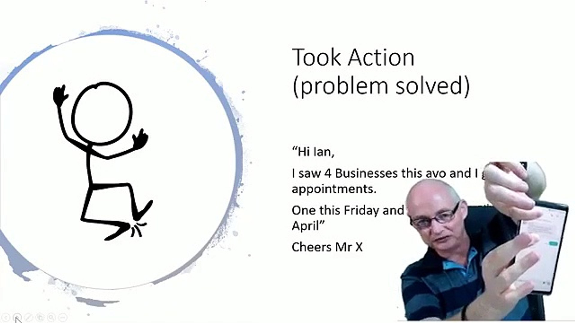How To Solve Problems For A Profit