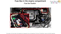 Location of Fuse Panel in Mercedes Benz - video dailymotion