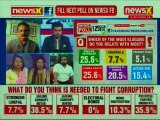 NewsX Facebook Poll, Rahul Gandhi as Future Prime Minister; Lok Sabha Polls 2019
