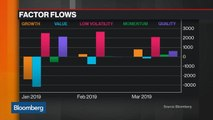 Factor Flows Show Value Stocks Losing Steam in First Quarter