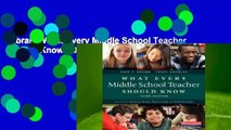Library  What Every Middle School Teacher Should Know - David F. Brown