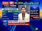 Buy Bata India & Pidilite Industries, says Chandan Taparia of Motilal Oswal Securities