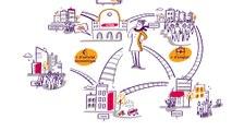 Vidéo de présentation du projet d'aménagement du Noeud ferroviaire lyonnais - SNCF Réseau