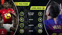 Feature: Pogba v Messi data head-to-head in this years Champions League so far