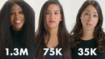 Women with Different Salaries on their Biggest Expense