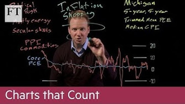 Charts that Count: how to go inflation shopping