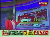 Lok Sabha Elections 2019 Phase 1 Voting: Jammu and Kashmir witnesses 46.17% voter turnout