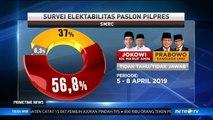 SMRC Rilis Survei Elektabilitas Jokowi-Ma'ruf Unggul atas Prabowo-Sandi