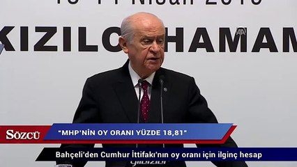 Bahçeli'den Cumhur İttifakı'nda kriz çıkartacak oy oranı açıklaması ile ilgili görsel sonucu