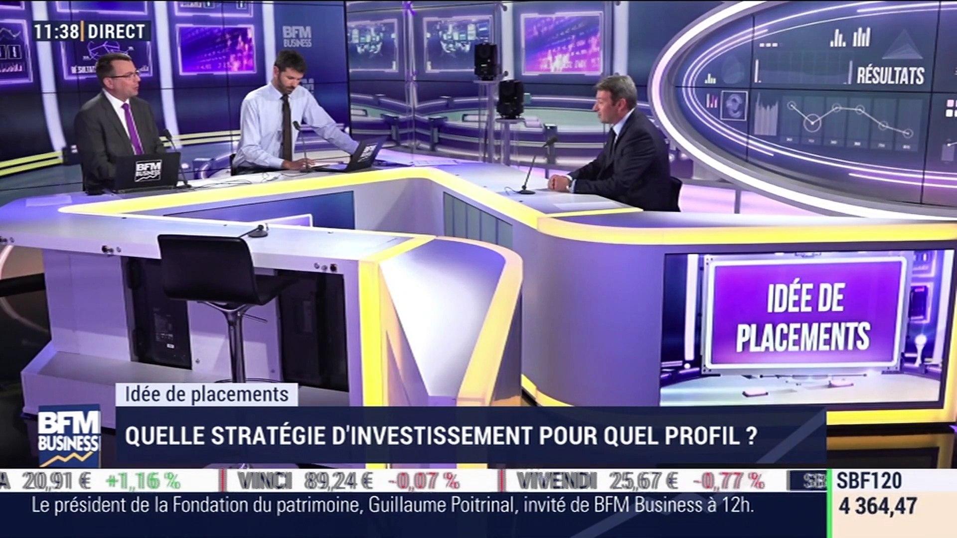 Idée De Photo De Profil idées de placements: quelle stratégie d'investissement pour quel profil ? -  16/04