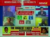 Lok Sabha Elections 2019, Facebook Poll Survey: PM Narendra Modi vs Rahul Gandhi, BJP vs Congress