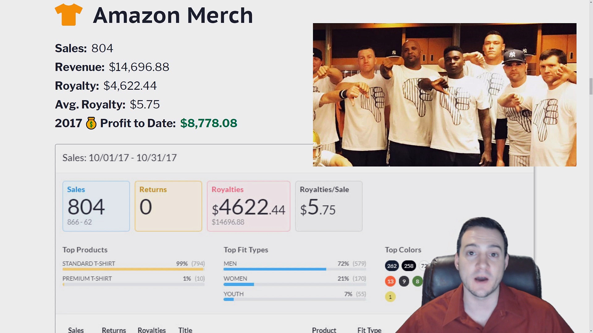 INCOME REPORT  October 2017 | HUGE Month for Amazon Merch & FBA = $6,407 PROFIT!