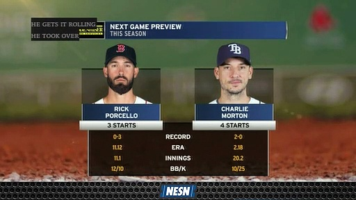 Rick Porcello Vs. Charlie Morton Pitching Matchup Preview For April 20th