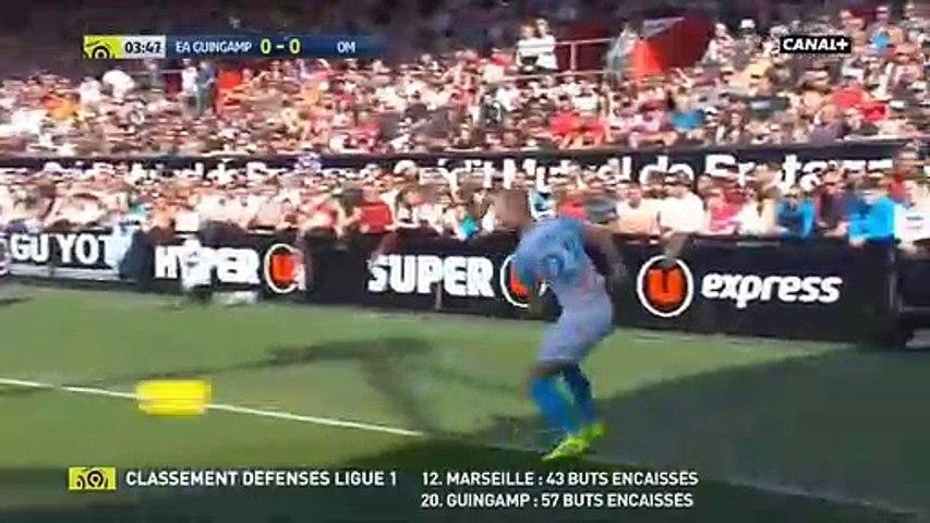 EA Guingamp- Marseille (OM)  Résumé et buts 1-3