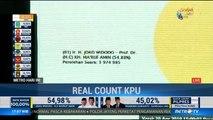 Hasil Sementara Situng KPU: Jokowi 54,88% Prabowo 45,12%
