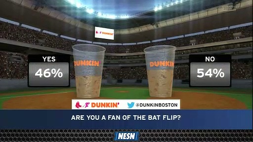 Dunkin' Poll Question: Are You A Fan Of Bat Flips?