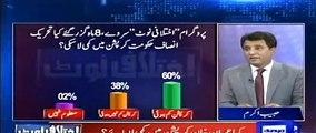 Did Imran met success in reducing corruption? watch survey report