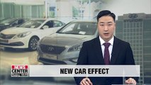 Hyundai Motors records higher operating profits of US$ 718 mil. for Q1