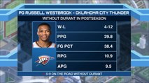 Time to Schein: Thunder ends season in disappointment