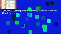 [MOST WISHED]  Understanding Pain Anatomical Chart by