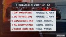 Formule 1 : le classement Pilotes 2019