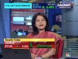 Chief Economic Adviser Krishnamurthy Subramanian on Indian economy