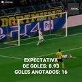 Los goleadores más efectivos de la temporada 2018 2019 ( FUTBOL SOCCER )