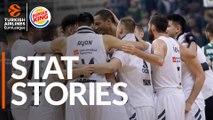 Turkish Airlines EuroLeague Playoffs Game 3 & 4: Stats Stories