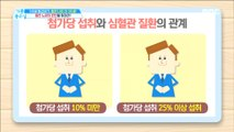 [HEALTH]  Cause of vascular aging! Start with a cup of sweet coffee?,기분 좋은 날20190429
