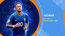 #NetWorth-Top 10 Highest Paid Football Players In The World I 2019 Report