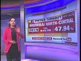 Lok Sabha Elections 2019 Phase 4, Mumbai total voter turnout 51.11%