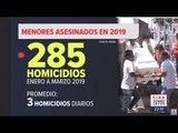 López Obrador desmiente cifra de niños asesinados en México | Noticias con Ciro Gómez