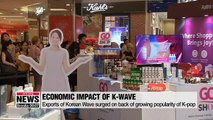 Exports of Korean Wave surged on back of growing popularity of K-pop