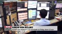 Korean won falls to 27-month low