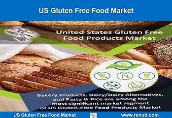 United States Gluten Free Food Market Growth