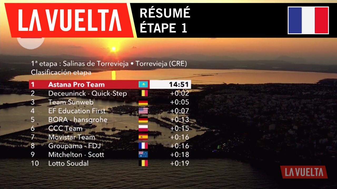 Résumé - Étape 1 | La Vuelta 19