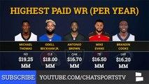 NFL Rumors- Andrew Luck Injury, Melvin Gordon Holdout, Julio Jones Extension & NFL Trade Rumors-