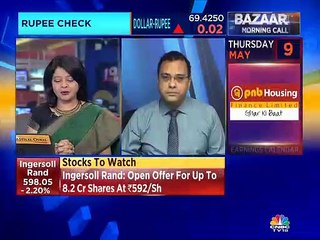 Amit Gupta of ICICI Direct recommends a buy on RBL Bank