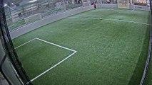 05/08/2019 00:00:02 - Sofive Soccer Centers Rockville - Santiago Bernabeu