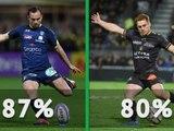 Finale - Clermont vs. La Rochelle, qui est le plus fort ?
