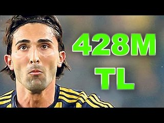 Süper Lig EN PAHALI 11 - Futbolism