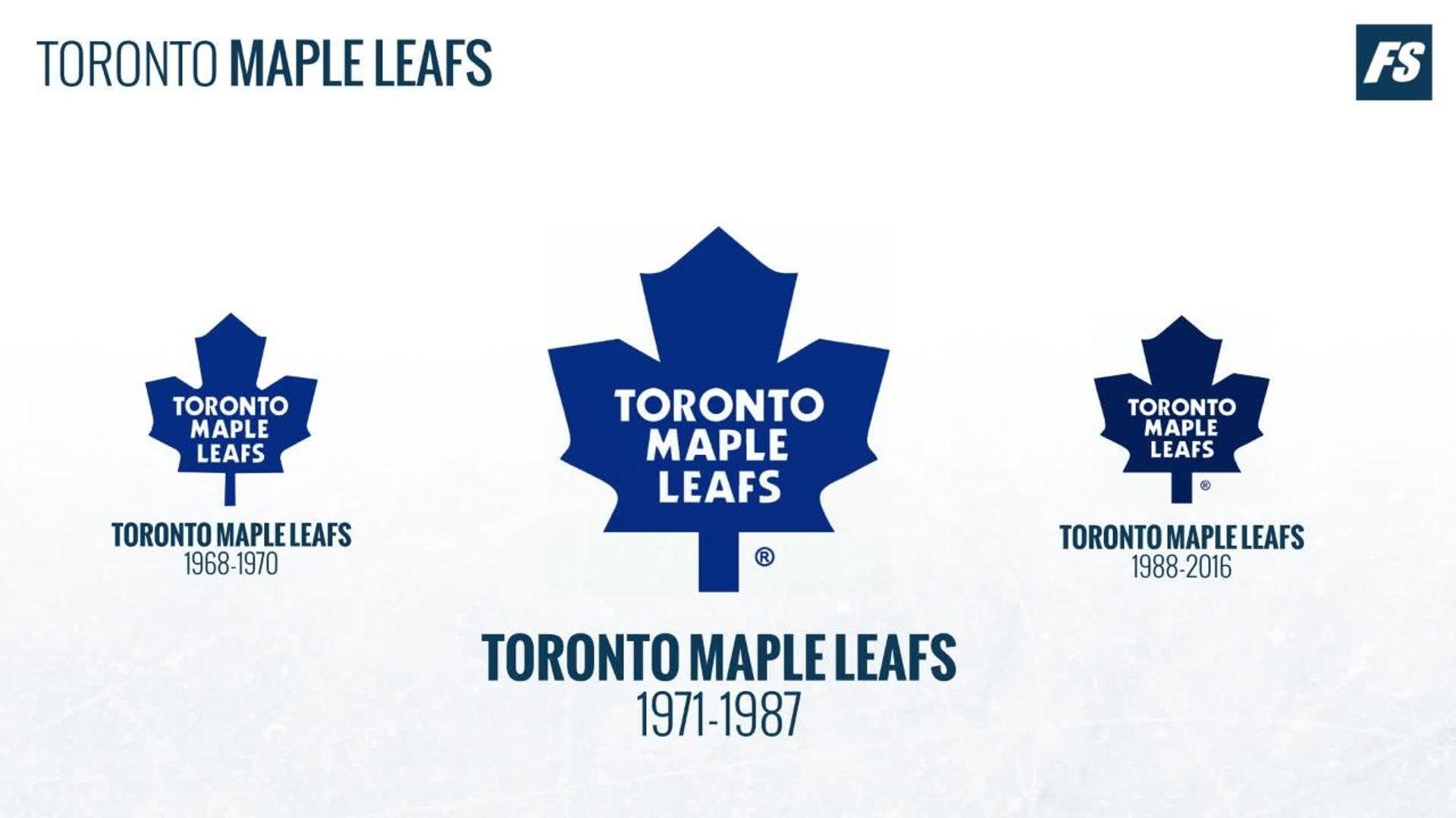 Toronto Maple Leafs Logo History Video Dailymotion