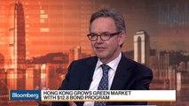 ESMA Chairman Maijoor on Sustainable Finance, Brexit, Crypto