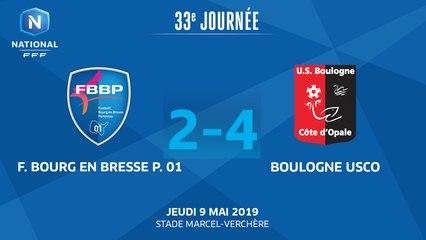 J33 : Bourg-Peronnas 01 - US BOULOGNE CO (2-4), le résumé
