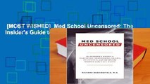 [MOST WISHED]  Med School Uncensored: The Insider's Guide to Surviving Admissions, Exams,