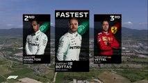 المراكز النهائية للإنطلاق في سباق فورمولا 1 بحلبة برشلونة
